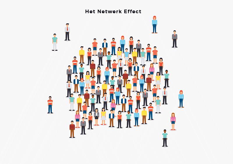 netwerk effect